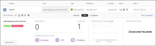 Haga clic en un nombre de usuario o la dirección IP del cajón información relevante en el registro de actividad.