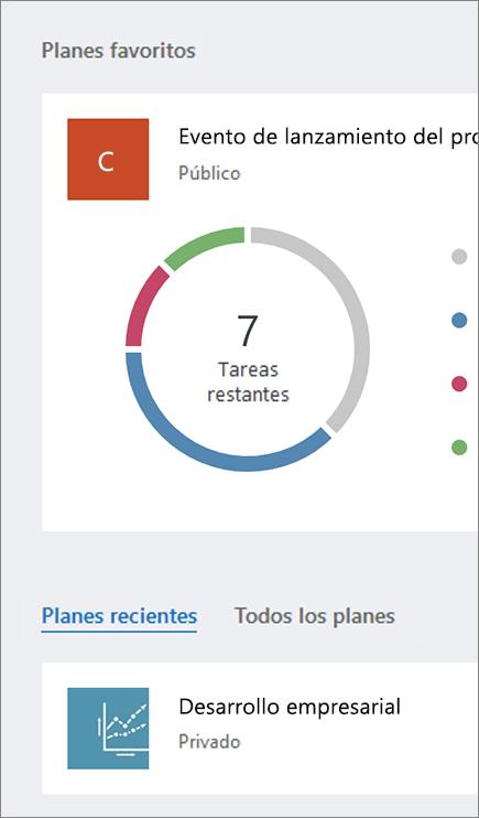 Captura de pantalla de las secciones Planes favoritos y Todos los planes del panel de Planner.