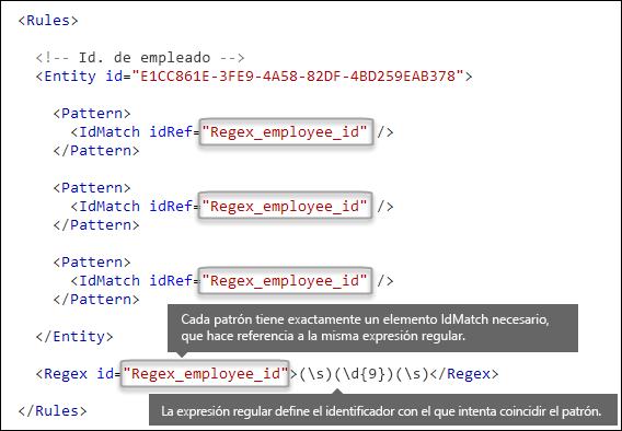 Formato XML que muestra varios elementos Pattern con referencia a un único elemento Regex