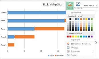 gráfico de barras 2D apiladas