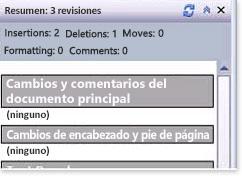 Panel de resumen