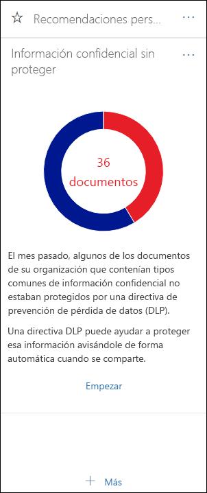 Widget denominada información confidencial desprotegida
