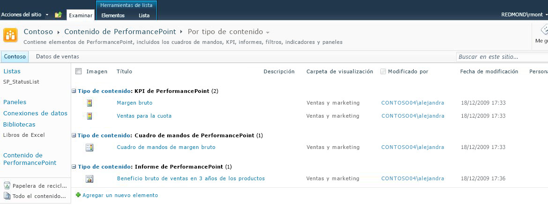 La biblioteca de contenido de PerformancePoint está optimizada para cuadros de mandos, KPI e informes.