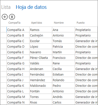 datos de tabla visualizados en la vista Hoja de datos