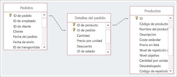 Captura de pantalla de las conexiones entre tres tablas de datos
