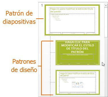 Patrón de diapositivas con diseños en la vista Patrón de diapositivas en PowerPoint