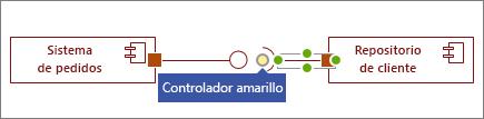 Controlador amarillo en la forma interfaz obligatorio