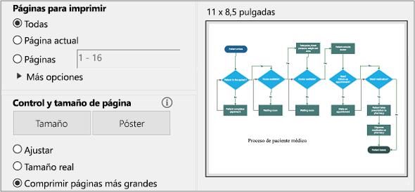 El cuadro de diálogo Imprimir PDF
