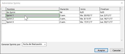 Captura de pantalla del cuadro de diálogo Administrar Sprints