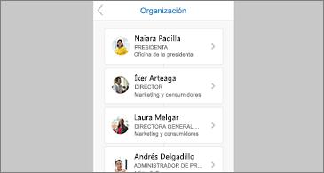 Gráfico de una organización para un contacto seleccionado