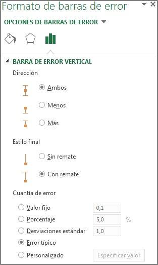 Panel Formato de barras de error