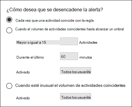 Configurar cómo se activan las alertas, en función de cuándo se produce la actividad, un umbral o actividad inusual para su organización