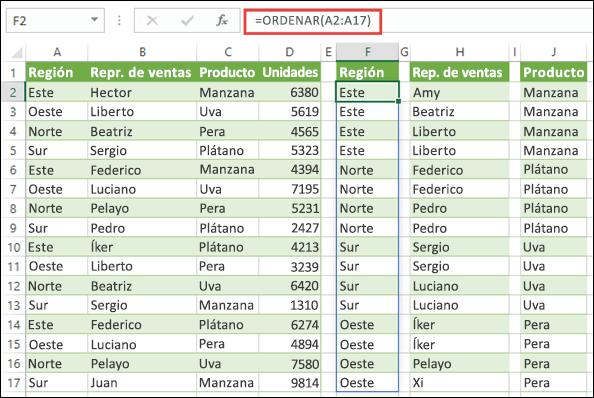 Use la función ORDENAR para ordenar rangos de datos. En este caso usamos =ORDENAR(A2:A17) para ordenar la región, después lo copiamos en las celdas H2 y J2 para ordenar los productos y el nombre del representante de ventas.