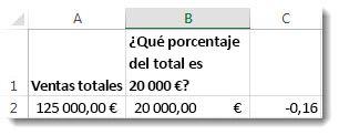 125.000 $ en la celda A2, 20.000 $ en la celda B2, y 0,16 en la celda C3