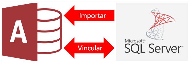 Información general sobre cómo conectar Access a SQL Server