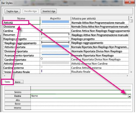 mostrar nombres de tareas junto a las barras del diagrama de gantt