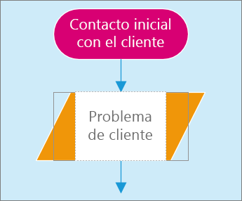 Captura de pantalla de dos formas en una página de diagrama. Una forma está activa para la entrada de texto.