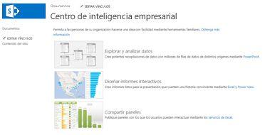 Página principal de un sitio del Centro de inteligencia empresarial en SharePoint Online