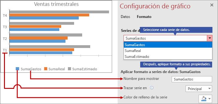 Formato de diferentes series de datos en la pestaña Formato