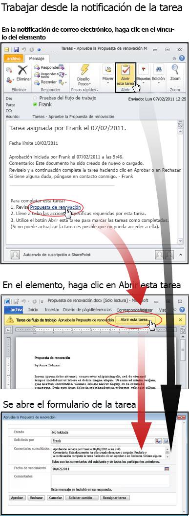 Acceso al elemento y al formulario de tareas desde el mensaje de notificación de correo electrónico