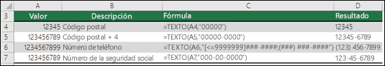Formatos especiales de la función TEXTO
