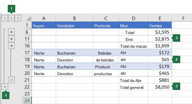 Datos con un esquema de tres niveles