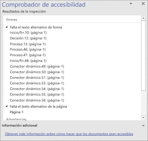 Panel Comprobador de accesibilidad de Visio.
