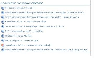 Clasificaciones en el elemento web Consulta de contenido