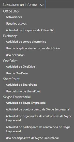 Lista desplegable de informes de Office 365 de clientes de correo electrónico que se han usado