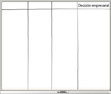 Pizarra con cuatro columnas que incluye una columna Decisión empresarial