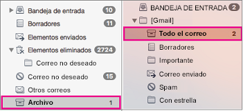 Vista en paralelo de las listas de carpetas de Exchange y Gmail con las carpetas de archivado resaltadas