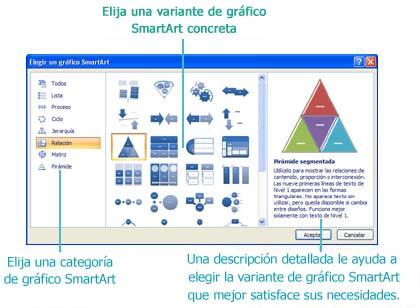 Figura 12.1 Imagen de la galería Elegir un gráfico SmartArt