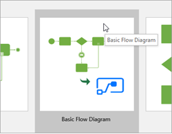Seleccione diagrama de flujo básico en la categoría diagrama de flujo de plantillas.