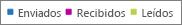 Informes de Office 365 - filtrar gráficos específicos de datos relacionados