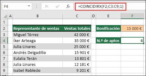 Ejemplo de uso de COINCIDIRX para buscar el número de valores por encima de un límite determinado buscando una coincidencia exacta o el siguiente elemento más grande