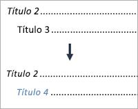 Se muestra el cambio de una entrada de nivel 3 a una entrada de nivel 4