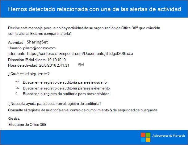 Ejemplo de un notificaciones de correo electrónico enviado para una alerta de actividad