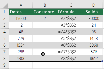 Multiply and divide numbers in Excel - Soporte de Office