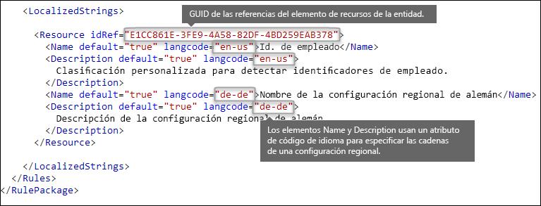 Formato XML que muestra el contenido del elemento LocalizedStrings