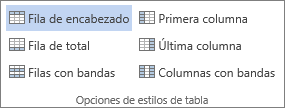 Captura de pantalla del grupo Opciones de estilo de tabla en la pestaña Diseño de Herramientas de tabla, con la opción Fila de encabezado seleccionada.