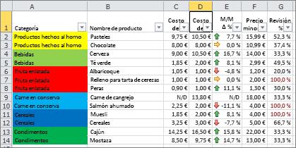 Consideraciones y ejemplos para ordenar y filtrar datos por color ...
