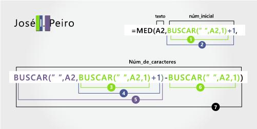 Detalles de una fórmula para separar nombre, segundo nombre y apellidos