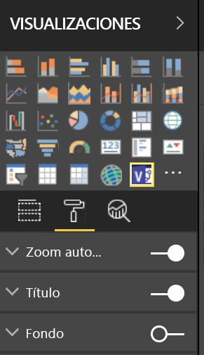 Panel Visualizaciones de Power BI