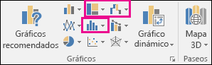 Iconos para insertar gráficos de jerarquía, de cascada de cotizaciones o estadísticos en Excel 2016 para Windows