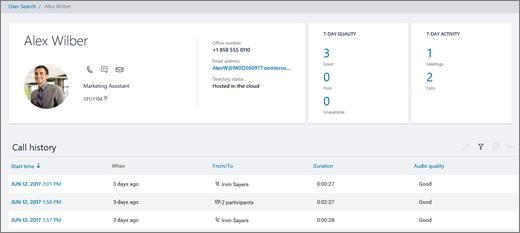 Captura de pantalla muestra la página de historial de llamadas para un usuario con información como detalles de contacto del usuario, un resumen de la calidad de 7 días y la actividad de llamadas y reuniones y una descripción general de las fechas y horas, destinatarios y calidad de audio