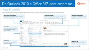 Vista en miniatura de la guía para cambiar de Outlook 2010 a Office 365