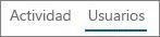 Captura de pantalla de la vista Usuarios en el informe de actividades de Yammer de Office 365