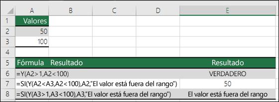 Ejemplos de usar las funciones SI con Y