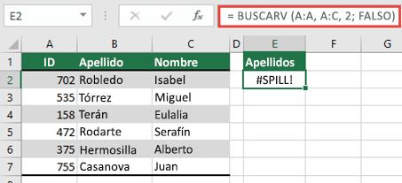 Errores #SPILL! error causado con = BUSCARV (A:A, A:D, 2, falso) en la celda E2, porque los resultados se sobrepasaría más allá del borde de la hoja de cálculo. Mueva la fórmula a la celda E1 y funcionará correctamente.