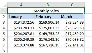 Combinar y dividir las celdas en Excel para Mac - Excel for Mac